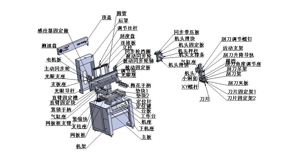 膏印刷机结构分解图